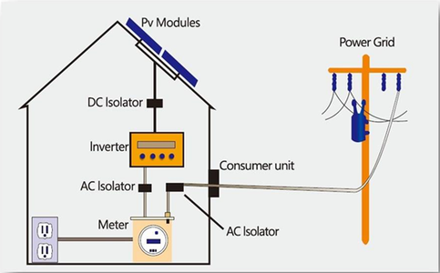 sma energy meter installation manual