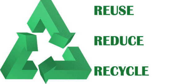 essays on reuse the past recycle the present This has happened to me in the past when i was trying to recycle an essay for a local ccc scholarship, which needed a slightly different emphasis also, make sure you're not totally contradicting what you said in your original essay, because they have access to that one and might very well compare the two.